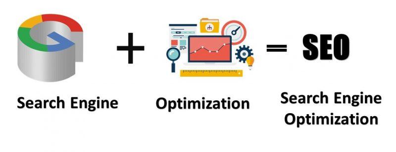 Search Engine Optimization Technique