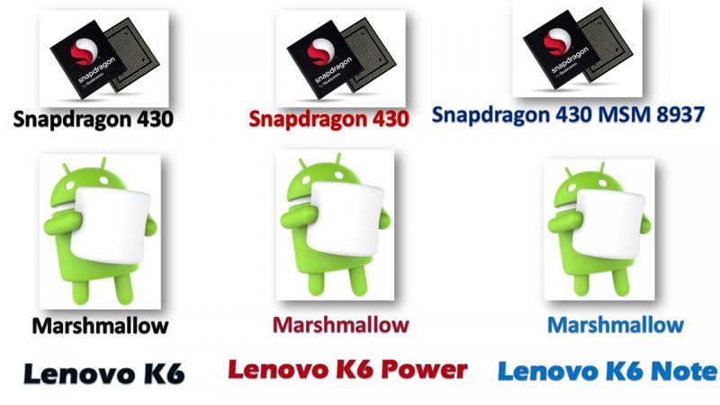 Lenovo K6 Processro