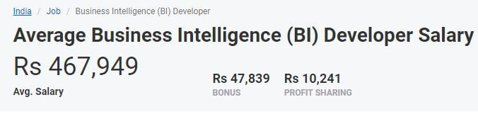 BI developer salary
