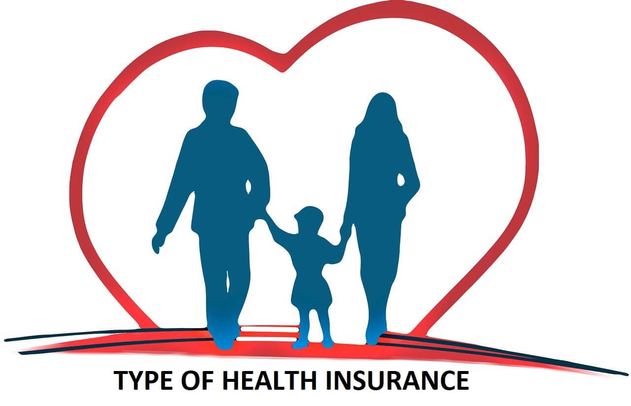 type of health insurance